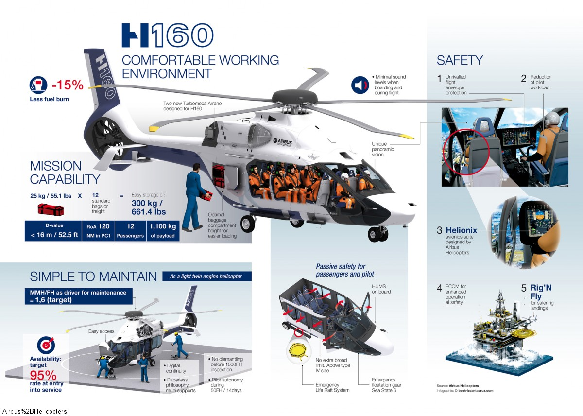 ec145 helicopter with H160 204 on Watch furthermore 2672 also H160 204 as well H145M 47 also 1364.